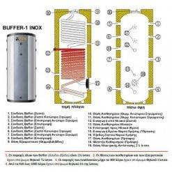 1000lt-buffer-1-inox-assos-boilers